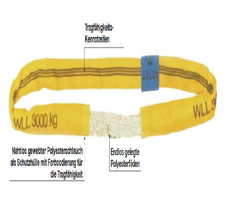 Rundschlinge Länge 2m, Gurtumfang 4m, Tragkraft 3000kg, Farbe gelb mit Sicherheitsfaktor 7:1